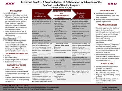 Reciprocal Benefits: A Proposed Model of Collaboration for Education of the Deaf and Hard of Hearing Programs