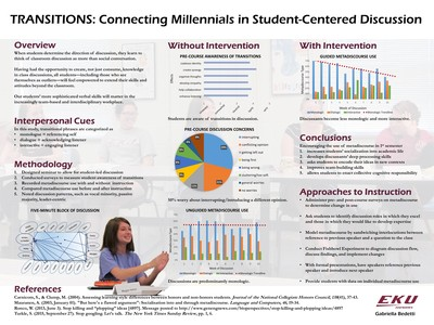 Transitions: Connecting Millennials in Student-Centered Discussion
