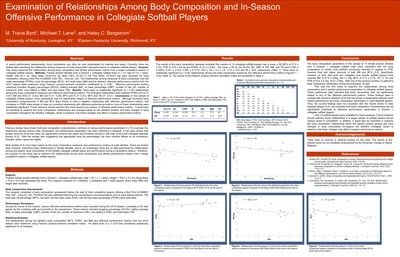 Examination of Relationships Among Body Composition and In-Season Offensive Performance in Collegiate Softball Players