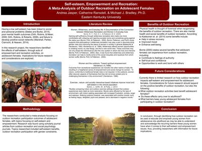 Self-esteem, Empowerment and Recreation:  A Meta-Analysis of Outdoor Recreation on Adolescent Females