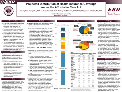 Projected Distribution of Health Insurance Coverage under the Affordable Care Act