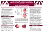 Current Concussion Knowledge and Return-to-Learn Management Guidelines for Educational Professionals