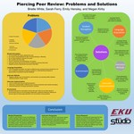 Piercing Peer Review: Problems & Solutions