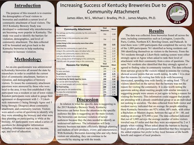 Increasing Success of Kentucky Breweries Due to Community Attachment