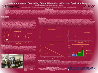 Understanding and Controlling Ethanol Retention in Flavored Spirits