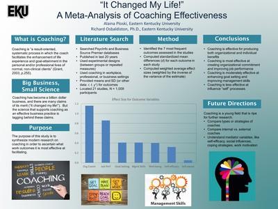 """It Changed My Life!"" A Meta-Analysis of Coaching Effectiveness"