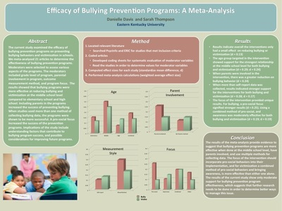 an analysis of bullying Bullying or victimization the meta-analysis of these 44 evaluations showed that, overall  effectiveness of school-based programs to reduce bullying 29.