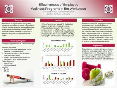 Effectiveness of Employee Wellness Programs in the Workplace