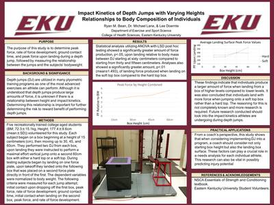 Impact Kinetics of Depth Jumps with Varying Heights and the Relationships to Body Composition of Individuals