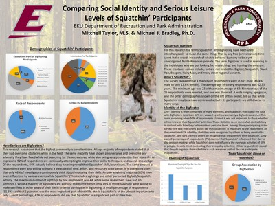 Comparing Social Identity and Serious Leisure Levels of Squatchin' Participants