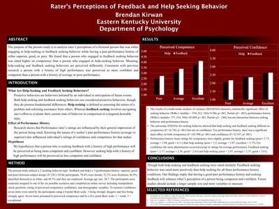 Rater's Perceptions of Feedback and Help Seeking Behavior