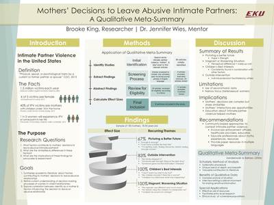 Mothers' Decisions to Leave Abusive Intimate Partners: A Qualitative Meta-Summary