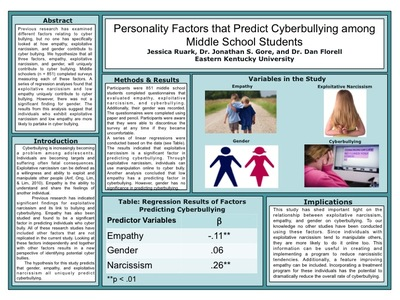 Personality Factors that Predict Cyberbullying among Middle School Students