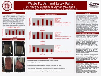 Waste Fly Ash and Latex Paint