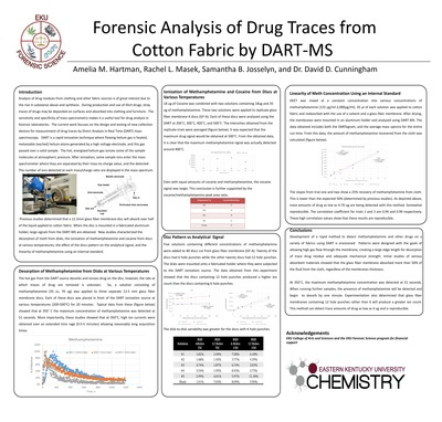 Forensic Analysis of Drug Traces from Cotton Fabric