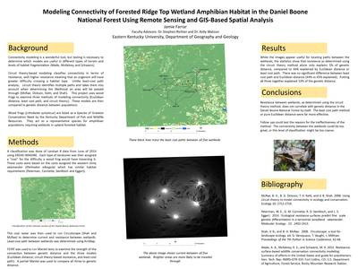 Modeling Connectivity of Forested Wetland Amphibian Habitat in the Daniel Boone National Forest Using Remote Sensing and GIS-Based Spatial Analysis