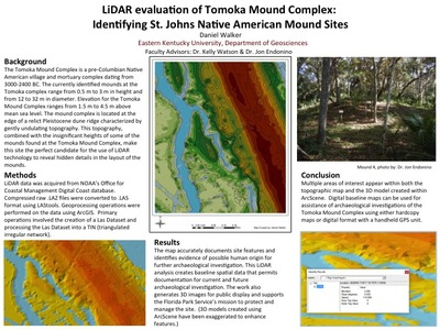 LiDAR evaluation of Tomoka Mound Complex, Identifying St. Johns Native American Mound Sites