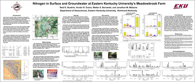 Nutrient contamination from non-point sources: Dissolved nitrate and ammonium in surface and subsurface waters at EKU Meadowbrook Farm, Madison County, Kentucky