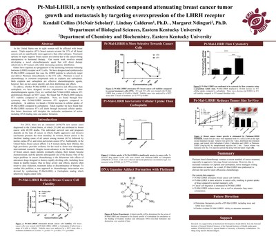 Pt-Mal-LHRH, a newly synthesized compound attenuating breast cancer tumor growth and metastasis by targeting overexpression of the LHRH receptor