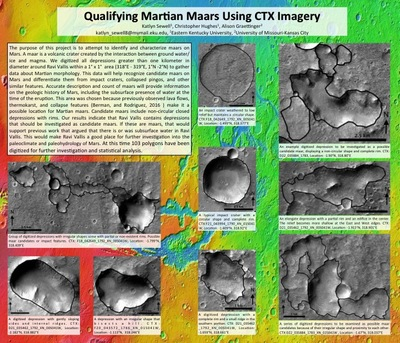Qualifying Martian Maars Using CTX Imagery