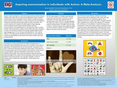 Acquiring Communication in Individuals with Autism: A Meta-Analysis.