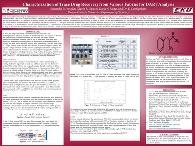 Characterization of Trace Drug Recovery from Various Fabrics for DART Analysis