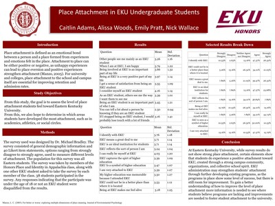 Place Attachment in EKU Undergraduate Students