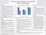 Self-Construal as a Predictor of Learning Style