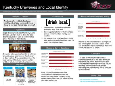 Kentucky Breweries and Local Identity