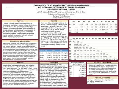 Examination of Relationships Between Body Composition and In-Season Performance, by Player Position in Collegiate Softball Players