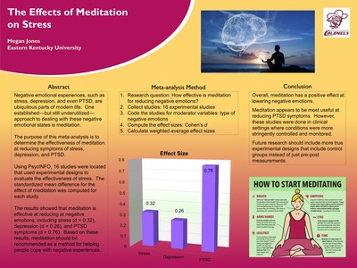 The Effects Of Meditation On Stress
