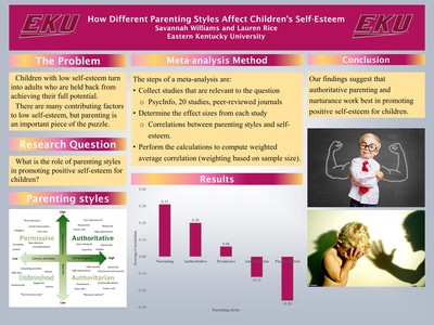 How Different Parenting Styles Affect Children's Self-Esteem