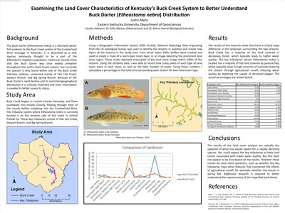 Examining the Land Cover Characteristics of Kentucky's Buck Creek System to Better Understand Buck Darter (Etheostoma nebra) Distribution