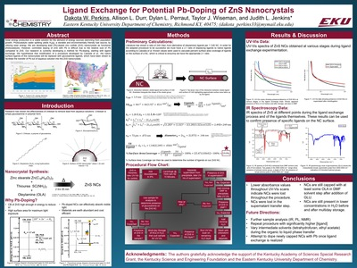 Ligand Exchange for Potential Pb-Doping of ZnS Nanocrystals