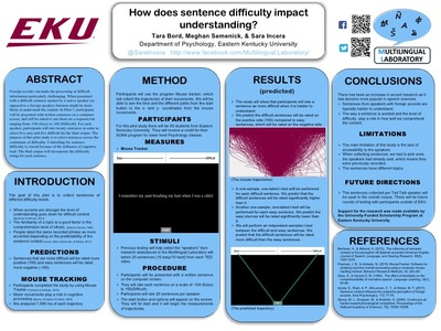 University Presentation Showcase Undergraduate Poster ...